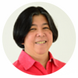 Ma. Cecilia T. Medina, Ph.D. (Editor in Chief)